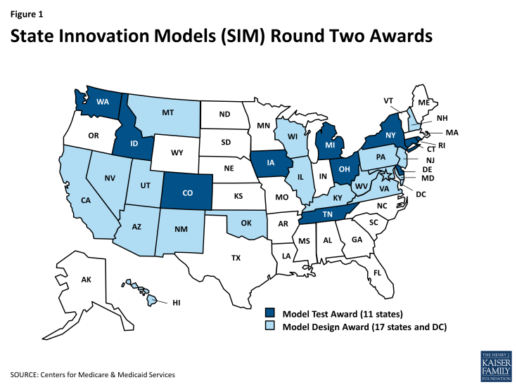 Figure 1: State Innovation Models (SIM) Round Two Awards