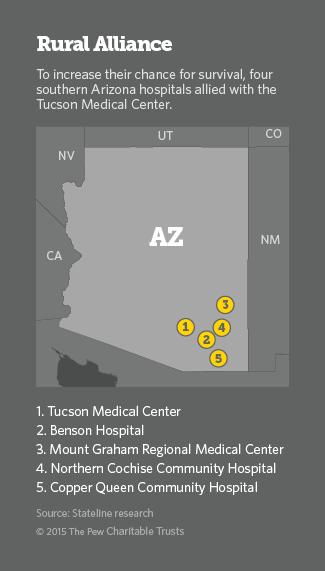 Map Of Arizona Hospitals.Rural Hospitals Team Up To Survive Kaiser Health News